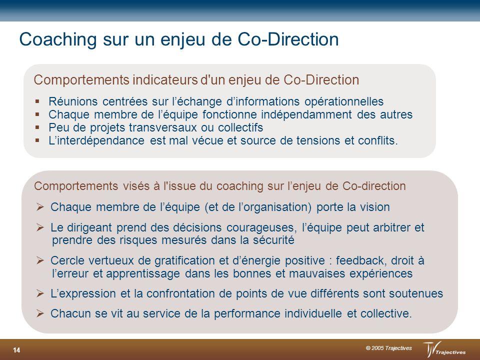 © 2005 Trajectives 14 Coaching sur un enjeu de Co-Direction Comportements indicateurs d'un enjeu de Co-Direction Réunions centrées sur léchange dinfor