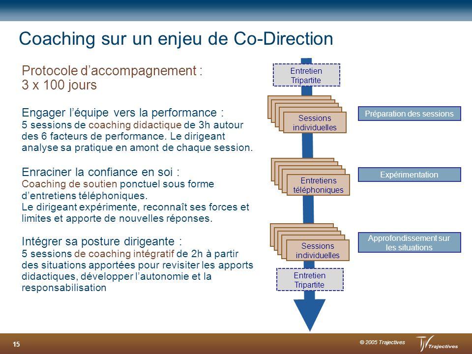 © 2005 Trajectives 15 Coaching sur un enjeu de Co-Direction Protocole daccompagnement : 3 x 100 jours Engager léquipe vers la performance : 5 sessions