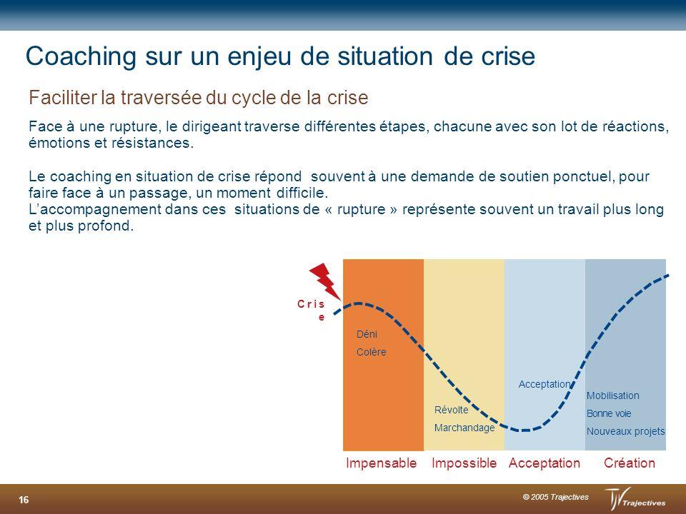 © 2005 Trajectives 16 Coaching sur un enjeu de situation de crise Faciliter la traversée du cycle de la crise Face à une rupture, le dirigeant traverse différentes étapes, chacune avec son lot de réactions, émotions et résistances.