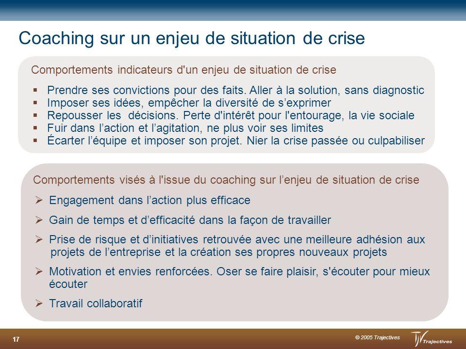 © 2005 Trajectives 17 Coaching sur un enjeu de situation de crise Comportements indicateurs d'un enjeu de situation de crise Prendre ses convictions p