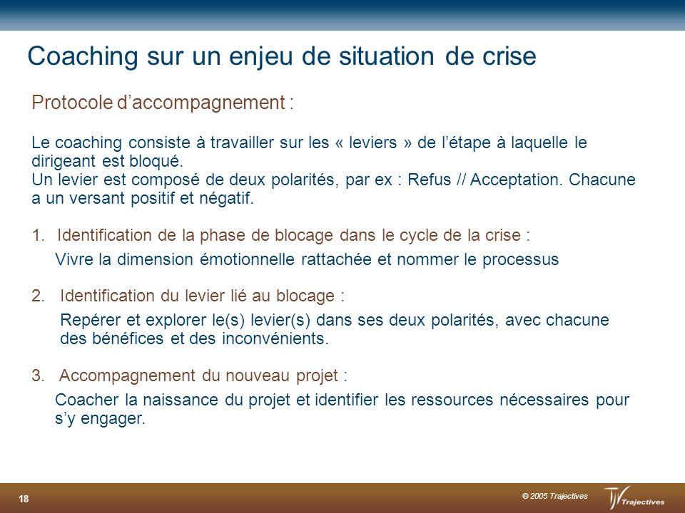 © 2005 Trajectives 18 Coaching sur un enjeu de situation de crise Protocole daccompagnement : Le coaching consiste à travailler sur les « leviers » de