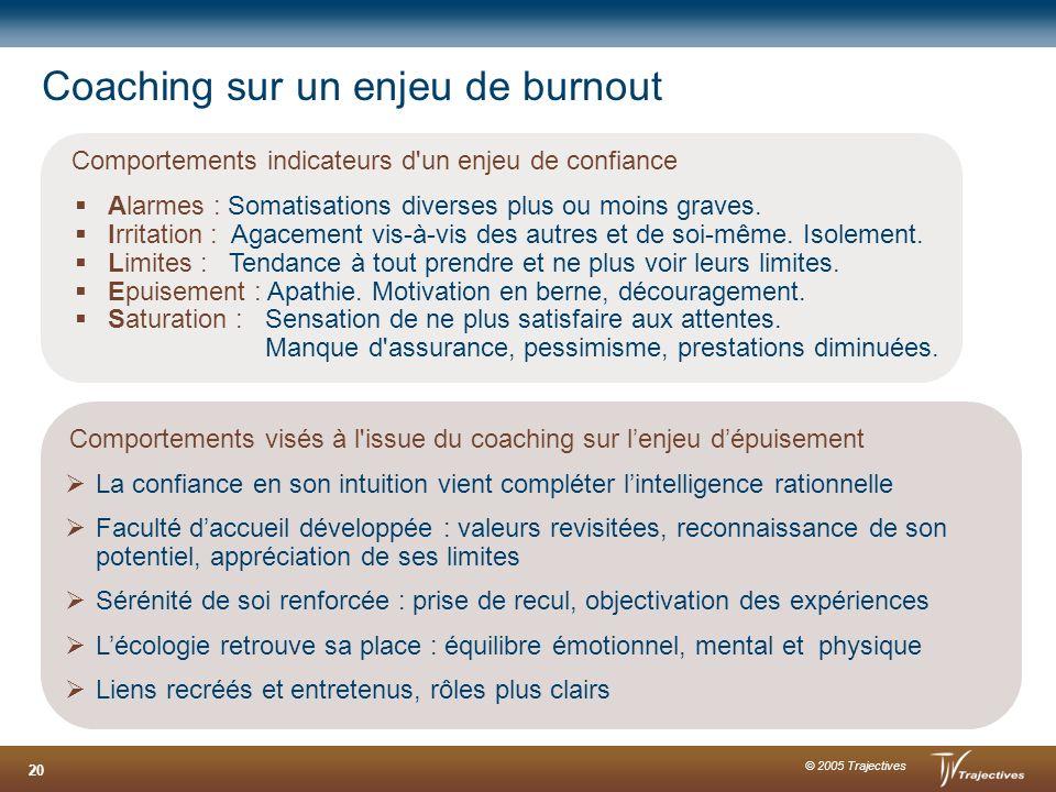 © 2005 Trajectives 20 Coaching sur un enjeu de burnout Comportements indicateurs d'un enjeu de confiance Alarmes : Somatisations diverses plus ou moin