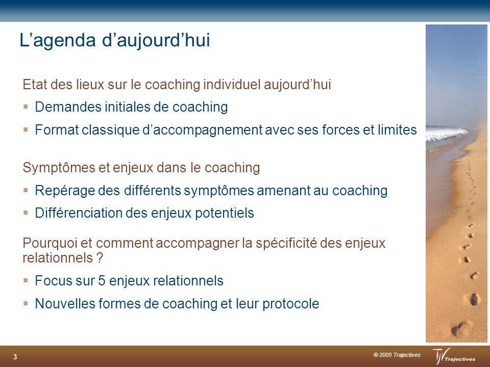 © 2005 Trajectives 3 Lagenda daujourdhui Etat des lieux sur le coaching individuel aujourdhui Demandes initiales de coaching Format classique daccompa