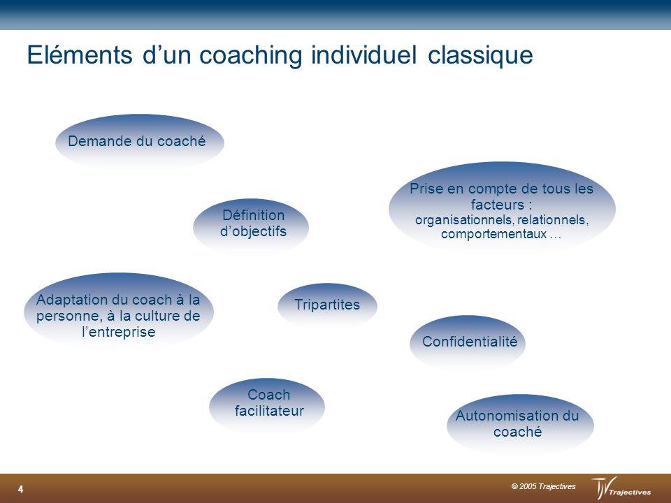 © 2005 Trajectives 44 Eléments dun coaching individuel classique Demande du coachéAdaptation du coach à la personne, à la culture de lentreprise Auton