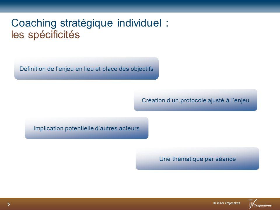 © 2005 Trajectives 55 Coaching stratégique individuel : les spécificités Définition de lenjeu en lieu et place des objectifs Création dun protocole aj