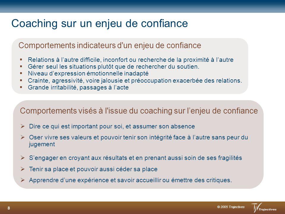 © 2005 Trajectives 8 Coaching sur un enjeu de confiance Comportements indicateurs d'un enjeu de confiance Relations à lautre difficile, inconfort ou r