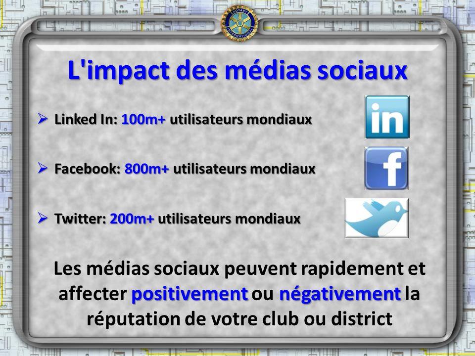L'impact des médias sociaux Linked In: 100m+ utilisateurs mondiaux Linked In: 100m+ utilisateurs mondiaux Facebook: 800m+ utilisateurs mondiaux Facebo