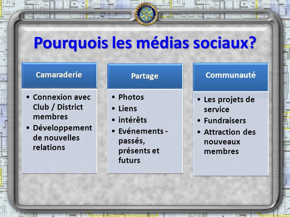 Pourquois les médias sociaux? Camaraderie Connexion avec Club / District membres Développement de nouvelles relations Partage Photos Liens intérêts Ev