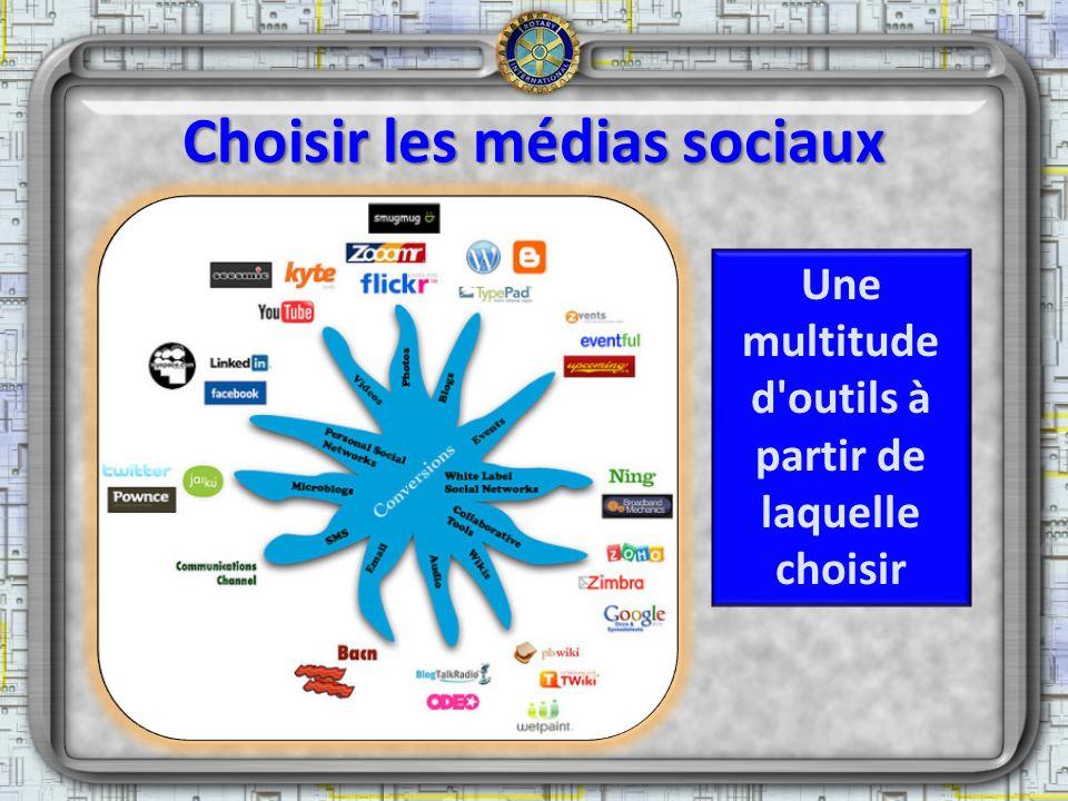 Choisir les médias sociaux Une multitude d'outils à partir de laquelle choisir