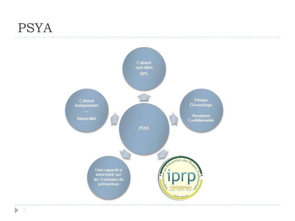 PSYA 2 Cabinet spécialisé RPS Ethique Déontologie Anonymat Confidentialité - Une capacité à intervenir sur les 3 niveaux de prévention Cabinet indépendant = Neutralité