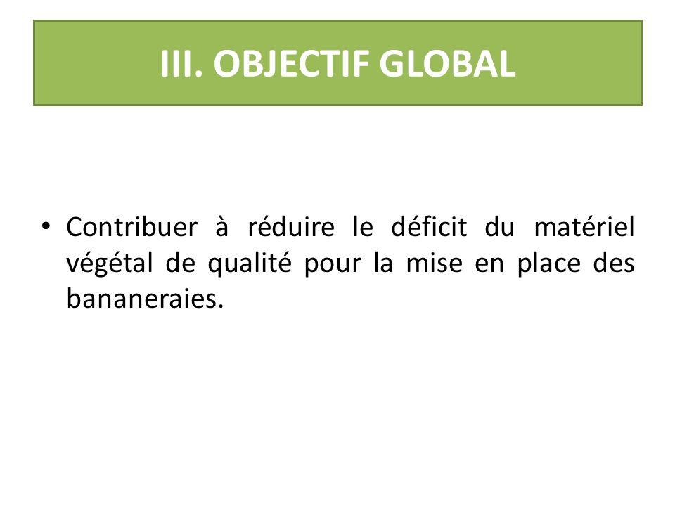 II - JUSTIFICATION Source importante de revenu pour le planteur (forte valeur ajoutée), Ombrage temporaire pour le cacaoyer et le caféier, Source dali