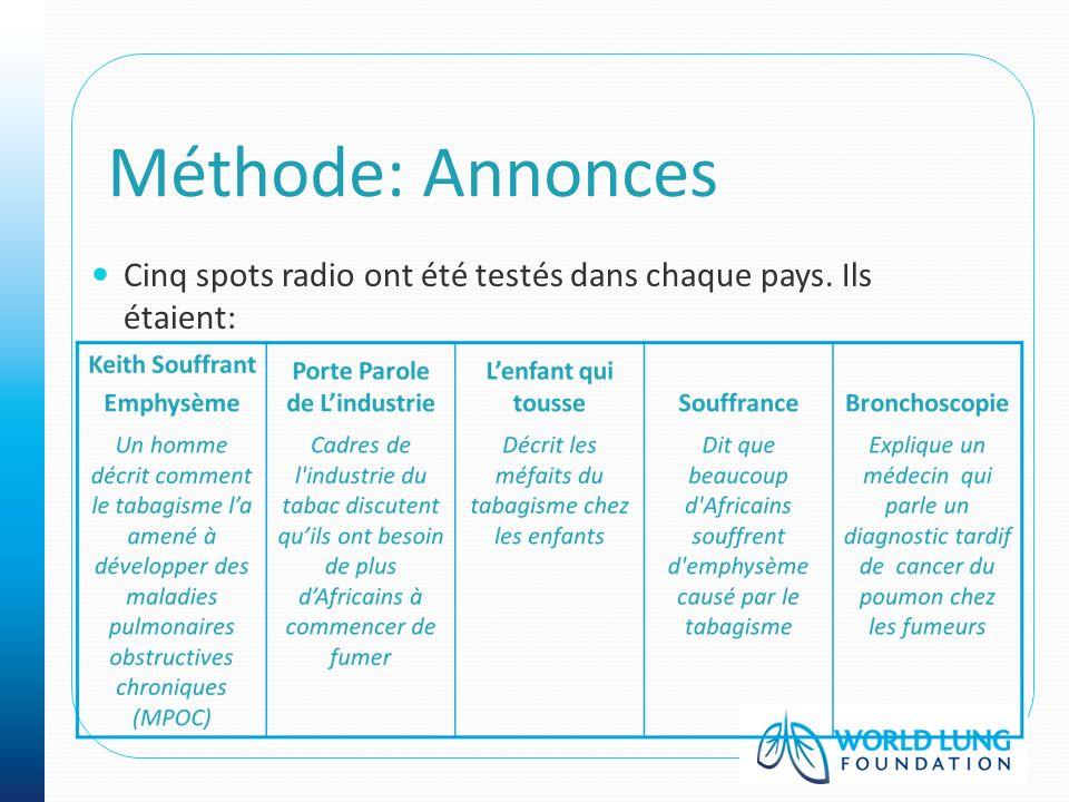 Méthode: Annonces Cinq spots radio ont été testés dans chaque pays. Ils étaient: