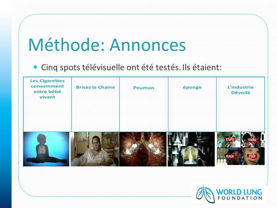 Méthode: Annonces Cinq spots télévisuelle ont été testés. Ils étaient: