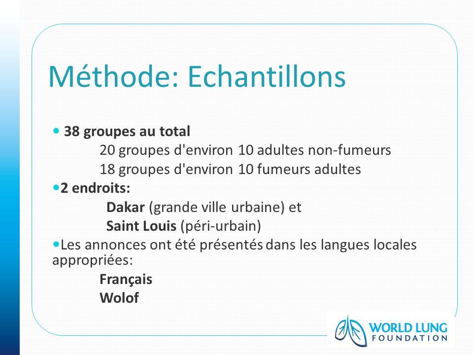 Méthode: Echantillons 38 groupes au total 20 groupes d'environ 10 adultes non-fumeurs 18 groupes d'environ 10 fumeurs adultes 2 endroits: Dakar (grand