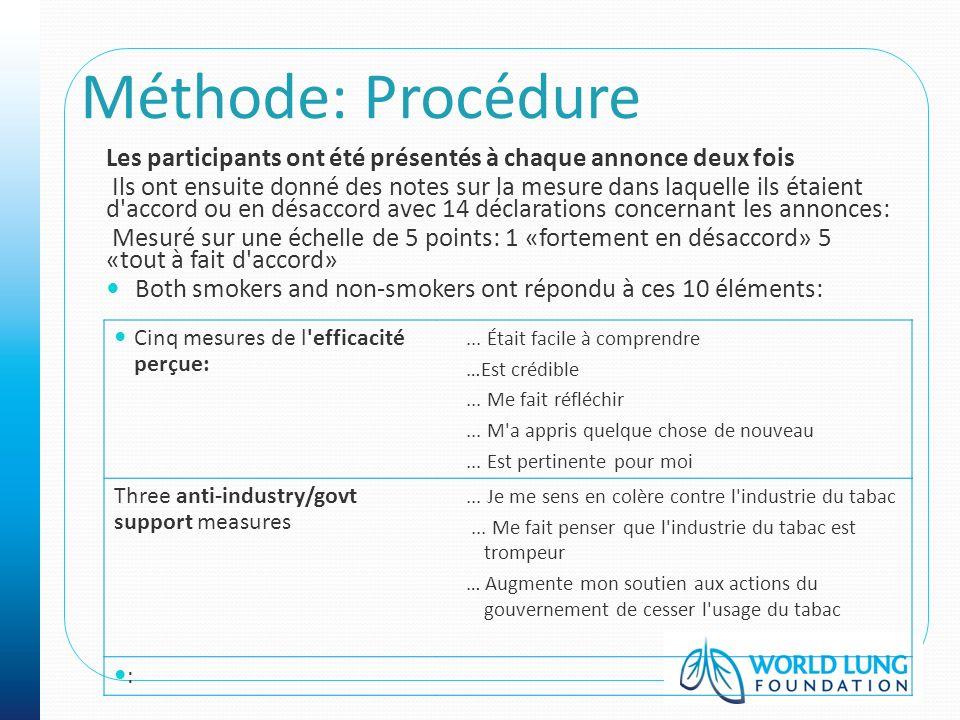 Méthode: Procédure Les participants ont été présentés à chaque annonce deux fois Ils ont ensuite donné des notes sur la mesure dans laquelle ils étaie