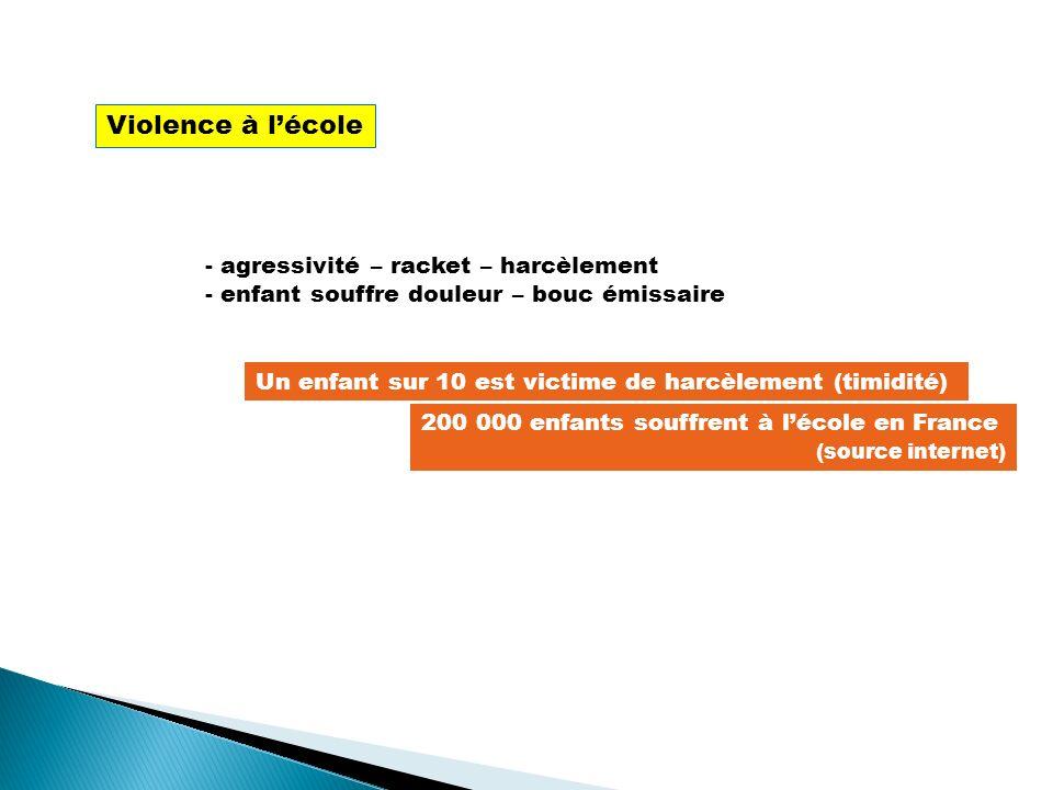 Violence à lécole - agressivité – racket – harcèlement - enfant souffre douleur – bouc émissaire 200 000 enfants souffrent à lécole en France (source