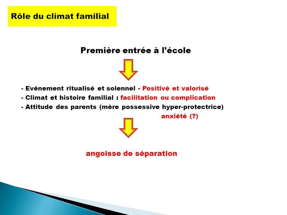 Première entrée à lécole - Evénement ritualisé et solennel - Positivé et valorisé - Climat et histoire familial : facilitation ou complication - Attit