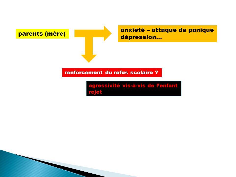 Ecole algérienne 1 - Enseignants sans réelle exigence de formation - recrutés parmi ceux qui ont échoués en France études universitaires et formation spécifique (primaire) - désintérêt pour la mission - agressivité physique et morale - mépris - logique de punition … 2 - Programmes scolaires - surchargés et inadaptés - basés sur le cumul des informations - interdisent à lenfant linitiative sur lapprentissage - empêchent toute expression du libre arbitre - entravent lémancipation de lintelligence …