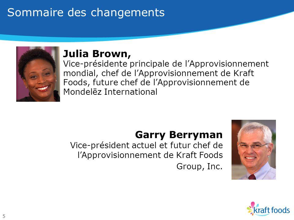 Julia Brown, Vice-présidente principale de lApprovisionnement mondial, chef de lApprovisionnement de Kraft Foods, future chef de lApprovisionnement de Mondelēz International Sommaire des changements 5 Garry Berryman Vice-président actuel et futur chef de lApprovisionnement de Kraft Foods Group, Inc.