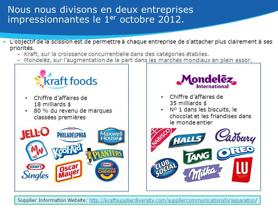 Nous nous divisons en deux entreprises impressionnantes le 1 er octobre 2012.