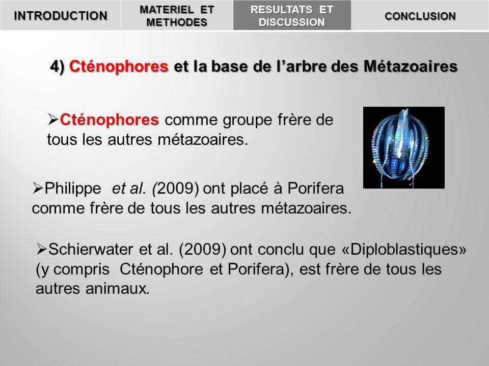 INTRODUCTION MATERIEL ET METHODES RESULTATS ET DISCUSSION CONCLUSION 4) Cténophores et la base de larbre des Métazoaires Cténophores comme groupe frèr