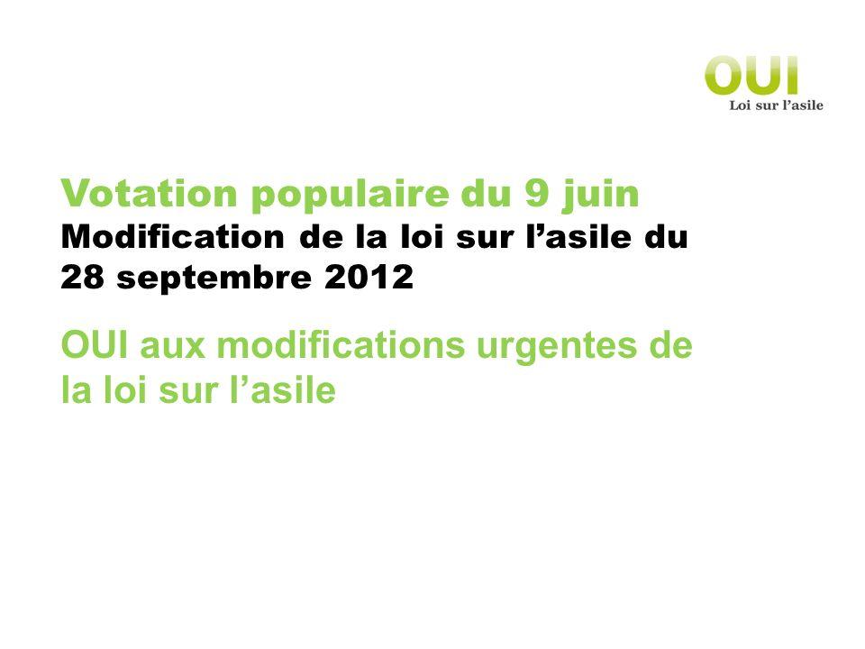 Votation populaire du 9 juin Modification de la loi sur lasile du 28 septembre 2012 OUI aux modifications urgentes de la loi sur lasile