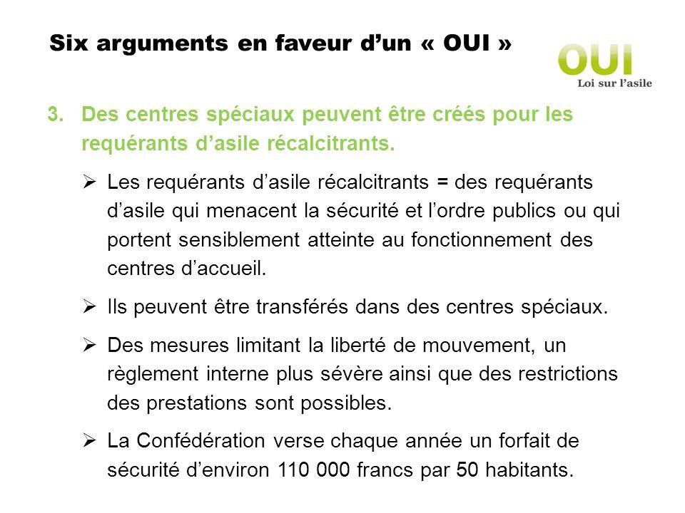 Six arguments en faveur dun « OUI » 3.Des centres spéciaux peuvent être créés pour les requérants dasile récalcitrants. Les requérants dasile récalcit