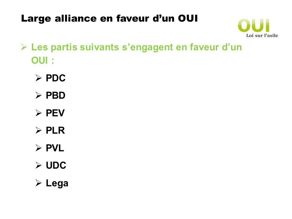 Large alliance en faveur dun OUI Les partis suivants sengagent en faveur dun OUI : PDC PBD PEV PLR PVL UDC Lega