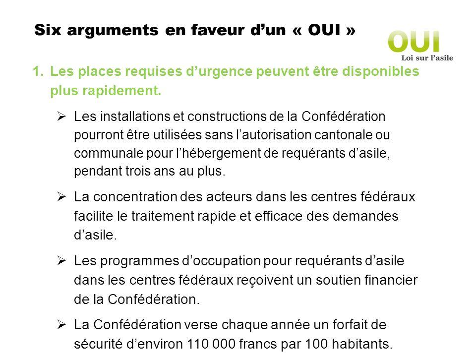 Six arguments en faveur dun « OUI » 1.Les places requises durgence peuvent être disponibles plus rapidement. Les installations et constructions de la