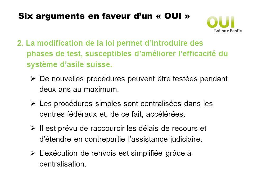 Six arguments en faveur dun « OUI » 2. La modification de la loi permet dintroduire des phases de test, susceptibles daméliorer lefficacité du système