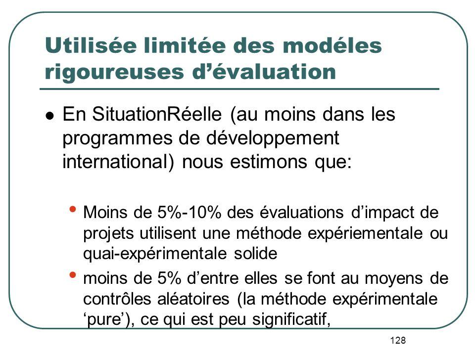 Patricia Rogers, RMIT University 127 Il peut y avoir des problémes de validité avec les CAEs Validité Interne Problémes de quality – mauvaise mesure,