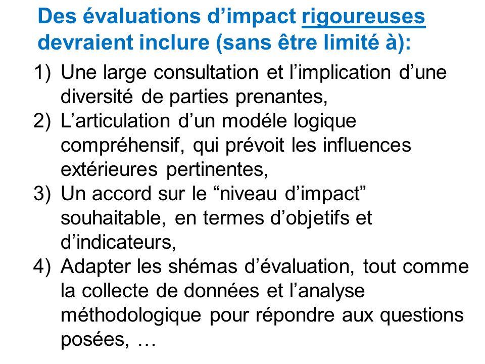 Dans le contexte réel de la coopération international au développement, quels modés dévaluation sont effectivement utilisés? Conclsions de méta-evalua