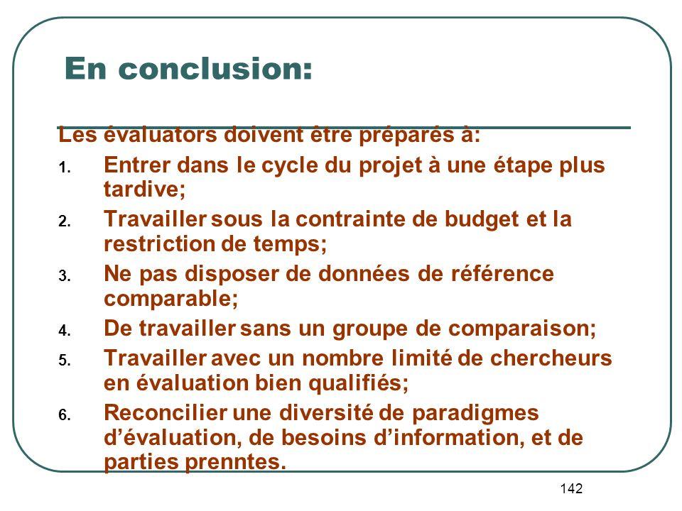 Temps pour les équipes de consultation de rencontrer les clients pour négocier la révision des TDRs du projet de logements. 141