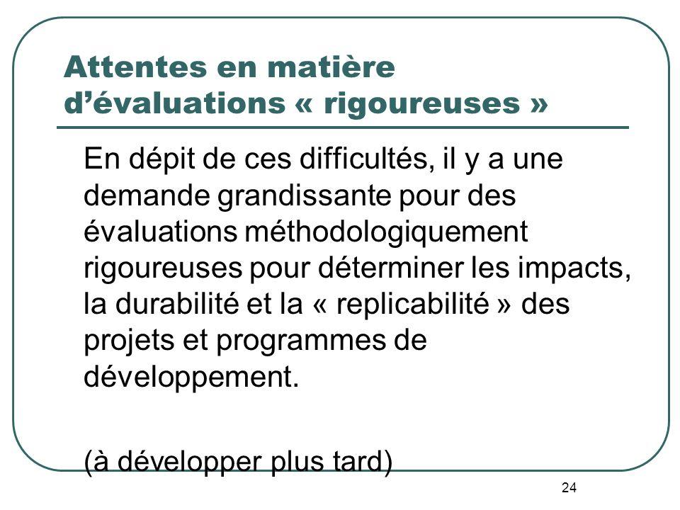 23 Difficultés spécifiques à lEvaluation dans les pays en développement Absence de données secondaires nécessaires Ressources locales en évaluation re