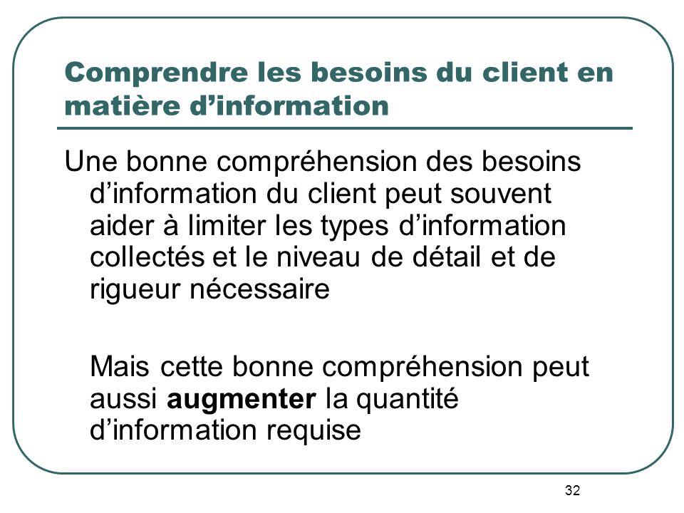 31 Comprendre les besoins du client en matière dinformation Questions typiques pour lesquelles les clients souhaitent une réponse : Le projet atteint-