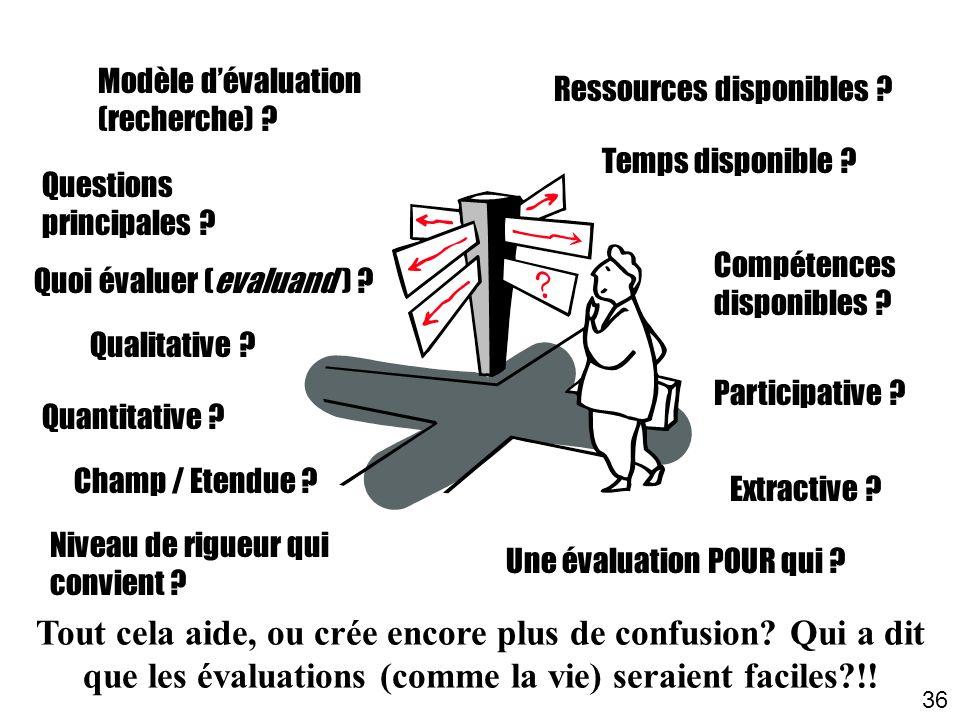 10. Lévaluation se basera-t-elle sur des méthodes quantitatives ou qualitatives? 11. Les méthodes participatives seront-elles utilisées? 12. Peut-il y