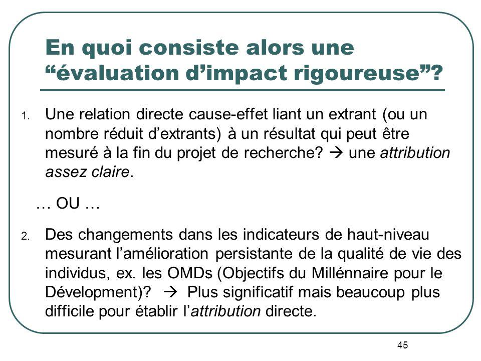 44 SCHEMAS DEVALUATION Evaluation en SituationRéelle Concevoir des évaluations en tenant compte des contraintes associées au budget, aux délais, à la