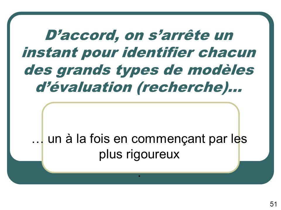 Étude de base Évaluation en fin de projet Pour illustrer la nécessité dun modèle dévaluation chronologique et longitudinal quasi expérimental Particip