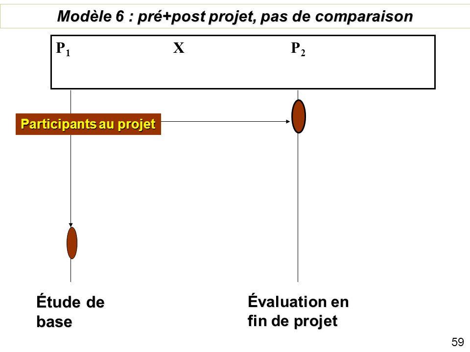 58 Évaluation en fin de projet Groupe témoin Modèle 5 : post-test avec groupe de projet et groupe témoin X P C Participants au projet