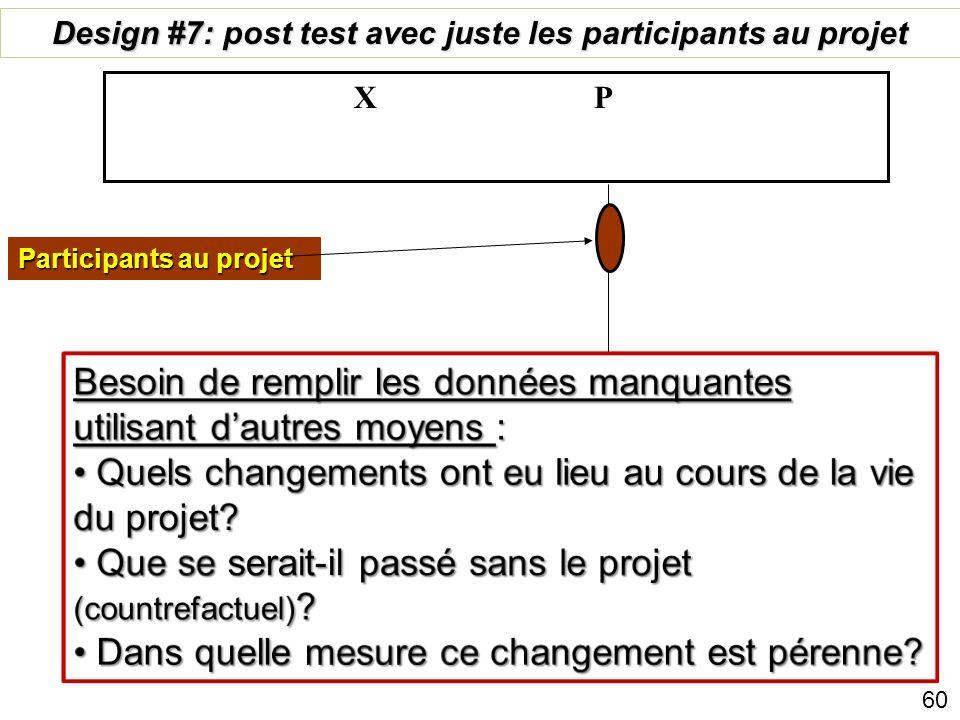 Étude de base Évaluation en fin de projet Modèle 6 : pré+post projet, pas de comparaison P 1 X P 2 Participants au projet 59