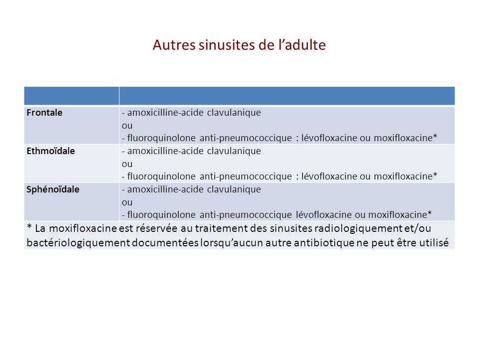 Autres sinusites de ladulte Frontale- amoxicilline-acide clavulanique ou - fluoroquinolone anti-pneumococcique : lévofloxacine ou moxifloxacine* Ethmoïdale- amoxicilline-acide clavulanique ou - fluoroquinolone anti-pneumococcique : lévofloxacine ou moxifloxacine* Sphénoïdale- amoxicilline-acide clavulanique ou - fluoroquinolone anti-pneumococcique lévofloxacine ou moxifloxacine* * La moxifloxacine est réservée au traitement des sinusites radiologiquement et/ou bactériologiquement documentées lorsquaucun autre antibiotique ne peut être utilisé