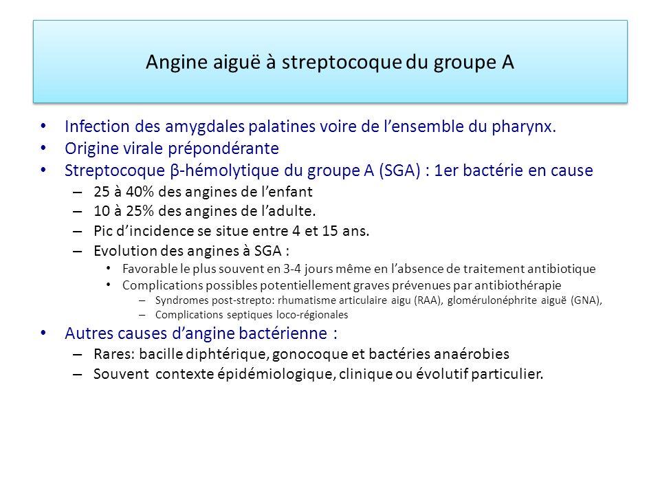 Angine aiguë à streptocoque du groupe A Infection des amygdales palatines voire de lensemble du pharynx.