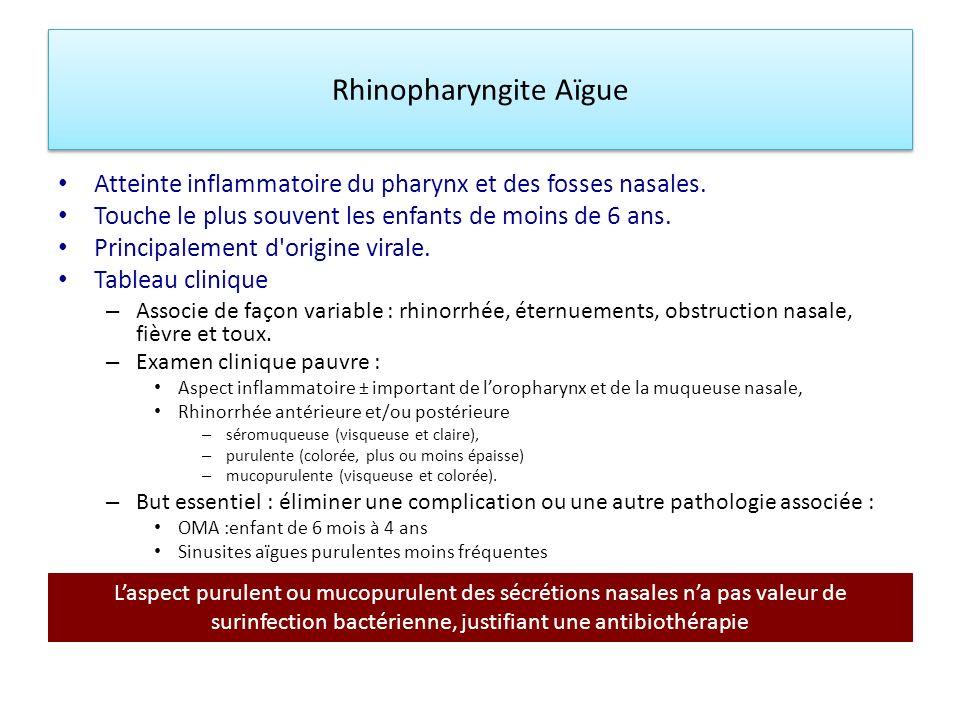 Rhinopharyngite Aïgue Atteinte inflammatoire du pharynx et des fosses nasales.