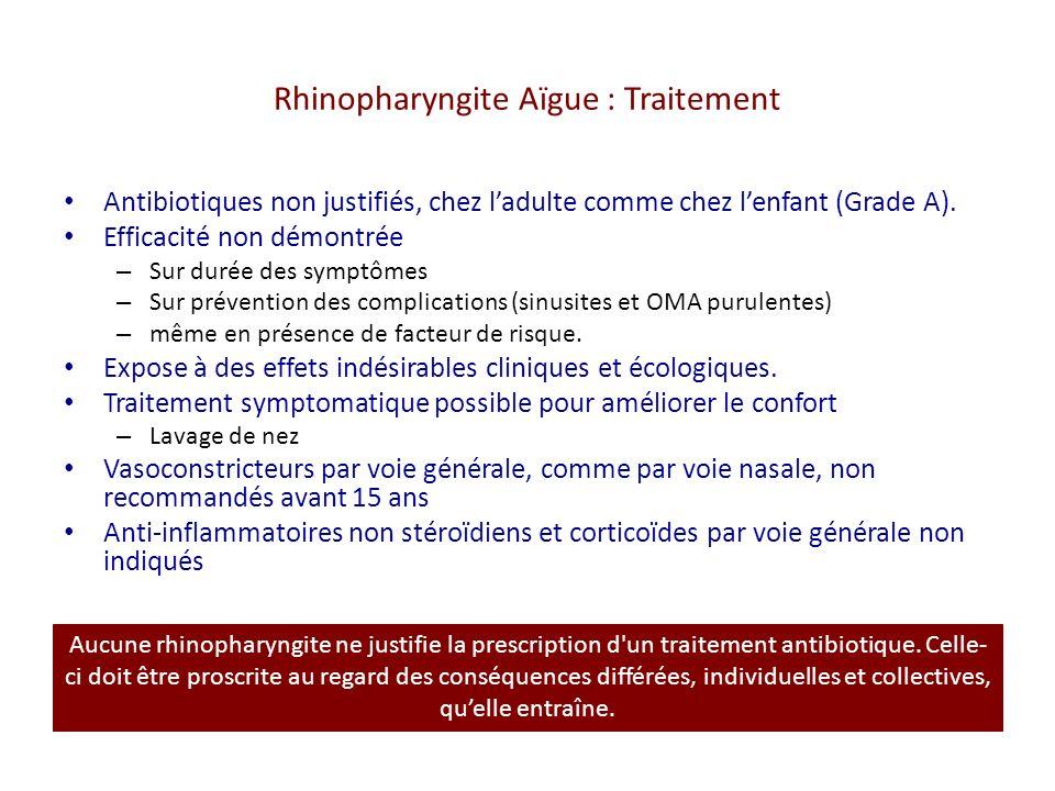 Rhinopharyngite Aïgue : Traitement Antibiotiques non justifiés, chez ladulte comme chez lenfant (Grade A).