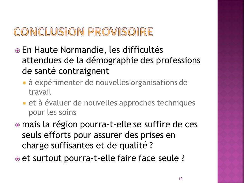 En Haute Normandie, les difficultés attendues de la démographie des professions de santé contraignent à expérimenter de nouvelles organisations de tra