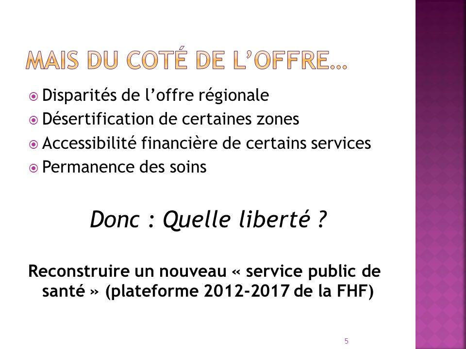 Disparités de loffre régionale Désertification de certaines zones Accessibilité financière de certains services Permanence des soins Donc : Quelle liberté .