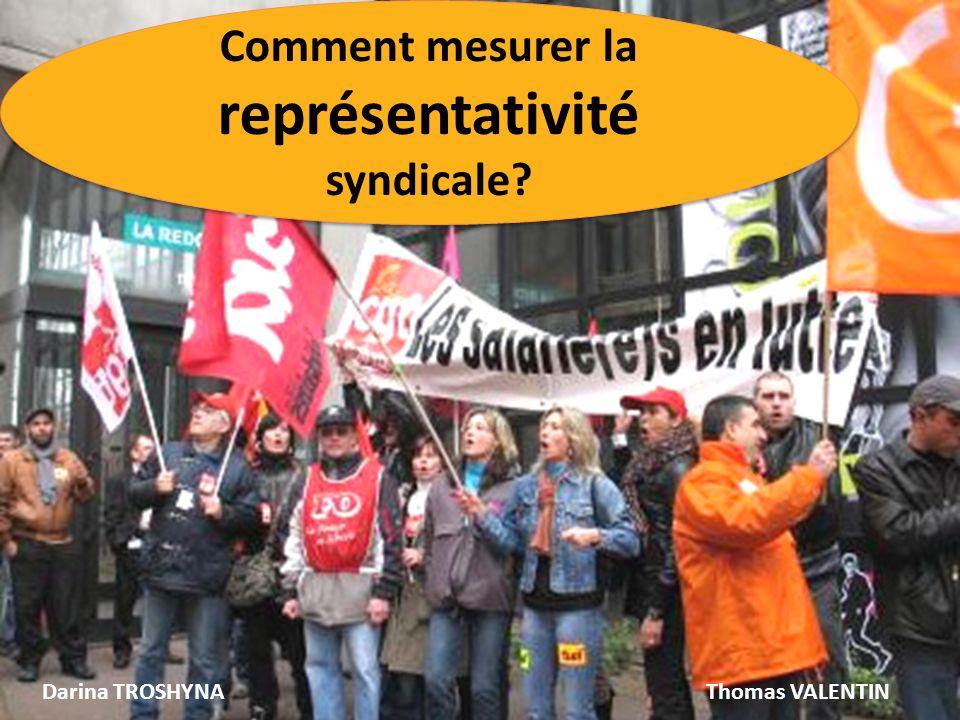 La crise de la représentationLa loi du 20 août 2008Nouveaux seuilsValidité des accords collectifs Plan