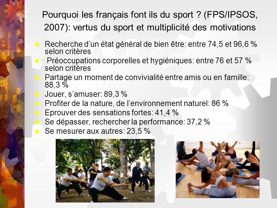 Pourquoi les français font ils du sport ? (FPS/IPSOS, 2007): vertus du sport et multiplicité des motivations Recherche dun état général de bien être:
