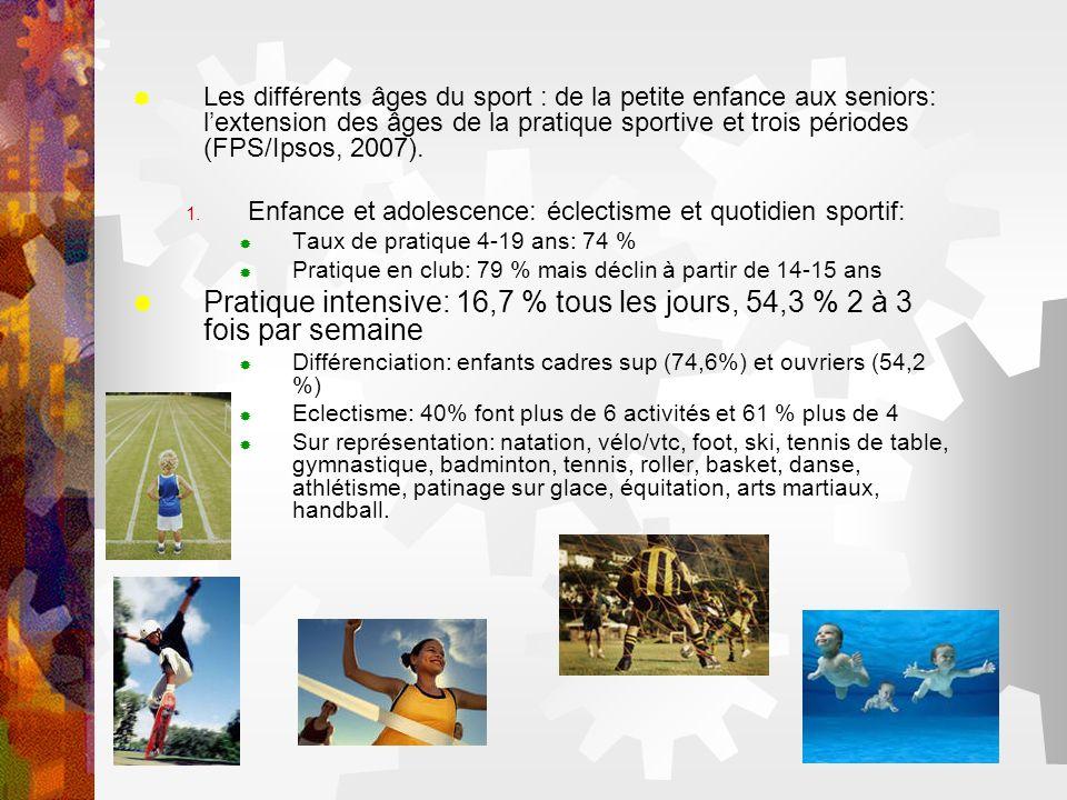 Les différents âges du sport : de la petite enfance aux seniors: lextension des âges de la pratique sportive et trois périodes (FPS/Ipsos, 2007). 1. E