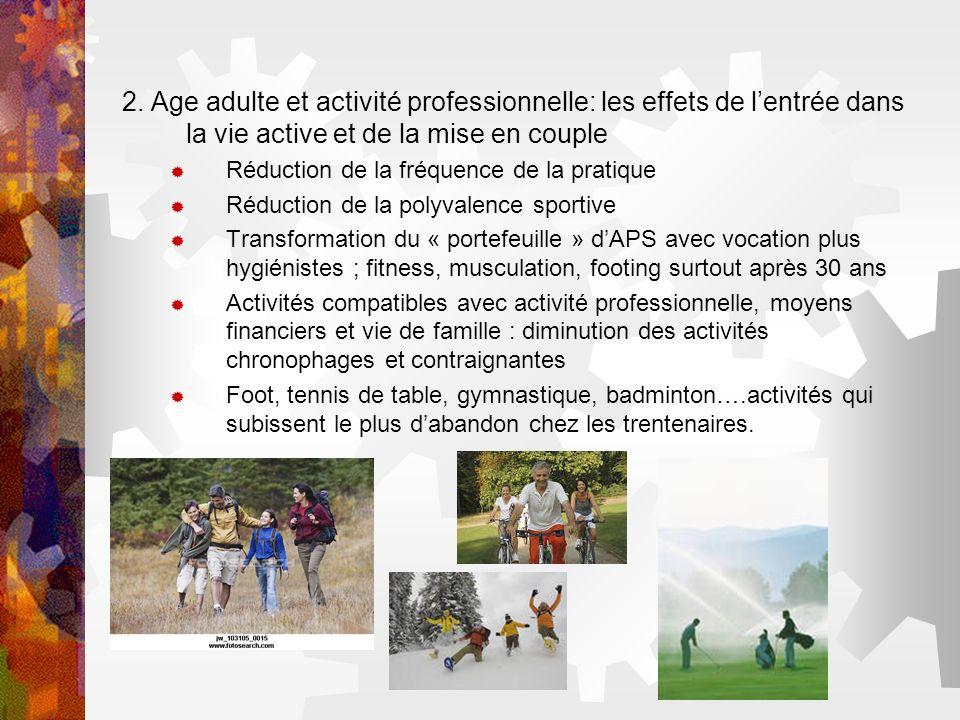 2. Age adulte et activité professionnelle: les effets de lentrée dans la vie active et de la mise en couple Réduction de la fréquence de la pratique R